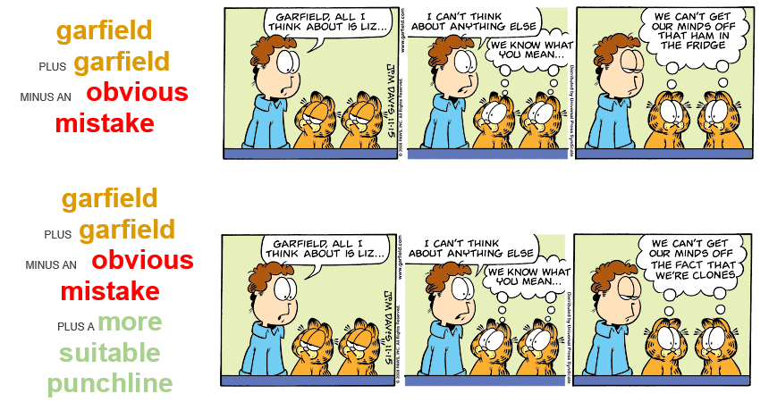 More Garfield Plus Garfield